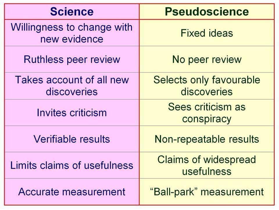 Tiede vs pseudotiede