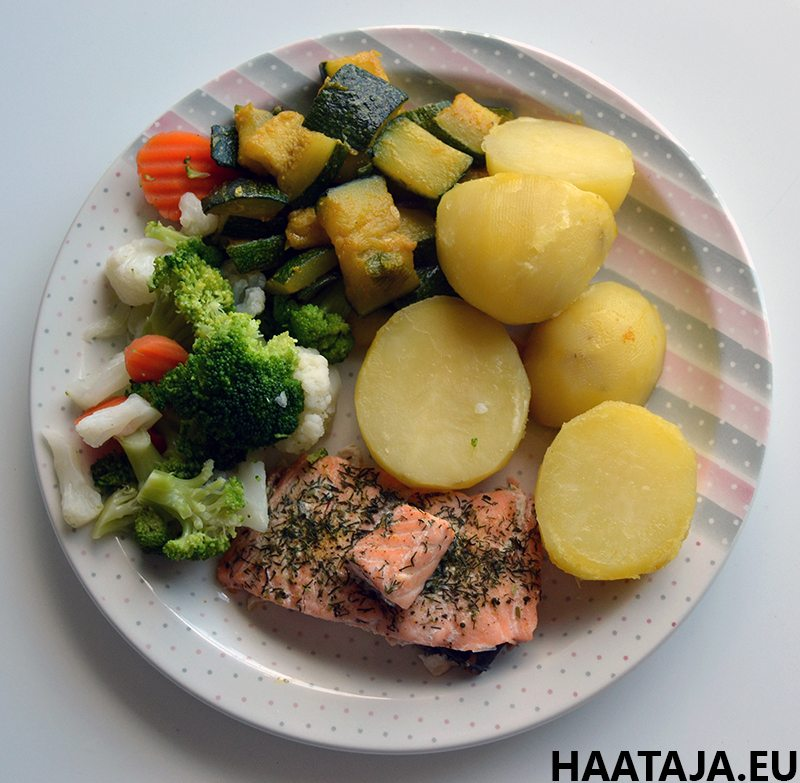 #cleaneating #fitness #healthy. Nääh! Torjunta-aineperunat ja