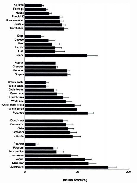 Insuliini-indeksi