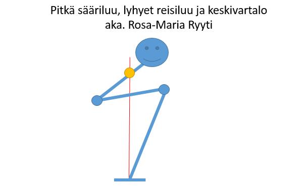 Rosa-Maria Ryyti kyykky