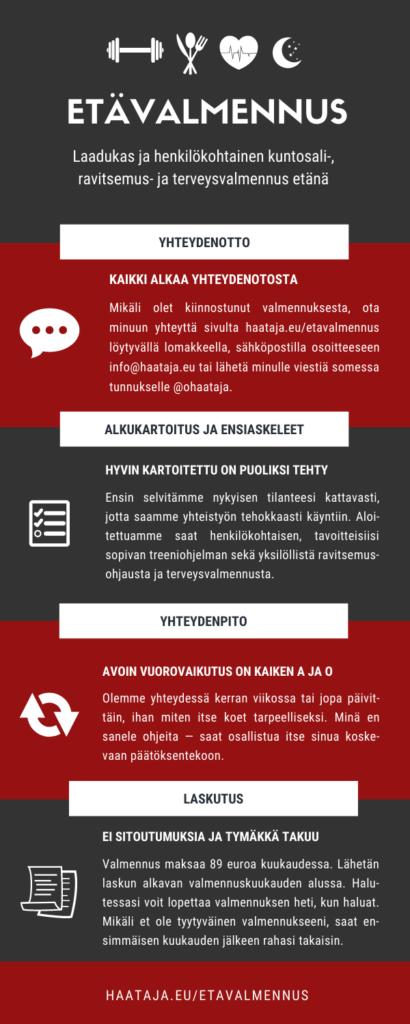 Etävalmennus-tietopaketti Olli Haataja